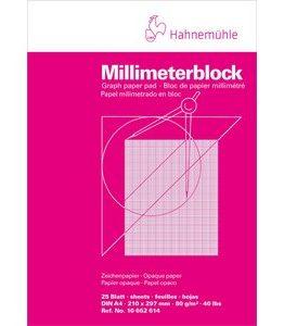 Billigtpyssel.se | Millimeterblock Hahnemühle 80g