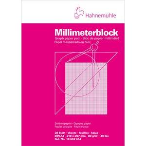 Billigtpyssel.se   Millimeterblock Hahnemühle 80g